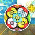 Mandala - Carl Jung